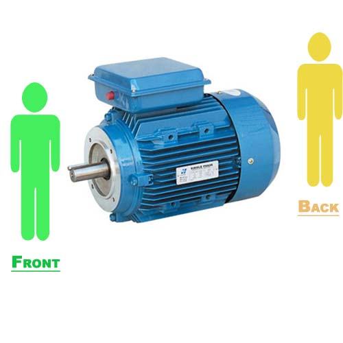 My Question Is If The Motor Labeled As Spinning Clockwise Direction Determined From Standing In Front Of Or Back